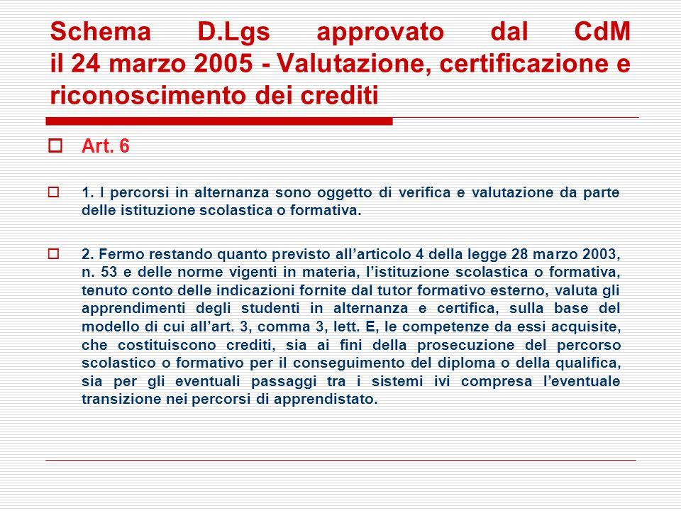 Schema D.Lgs approvato dal CdM il 24 marzo 2005 - Valutazione, certificazione e riconoscimento dei crediti Art. 6 1. I percorsi in alternanza sono ogg