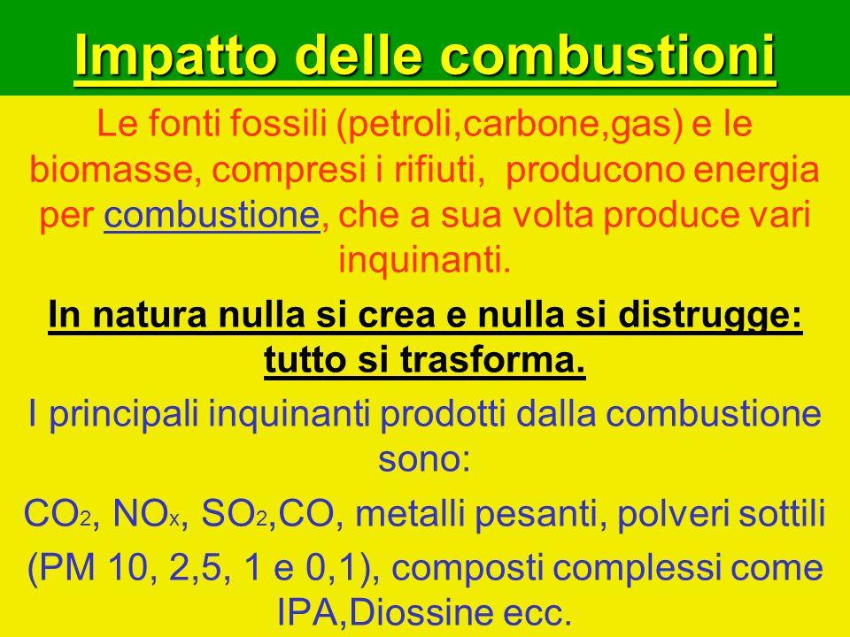 Impatto delle combustioni Le fonti fossili (petroli,carbone,gas) e le biomasse, compresi i rifiuti, producono energia per combustione, che a sua volta produce vari inquinanti.