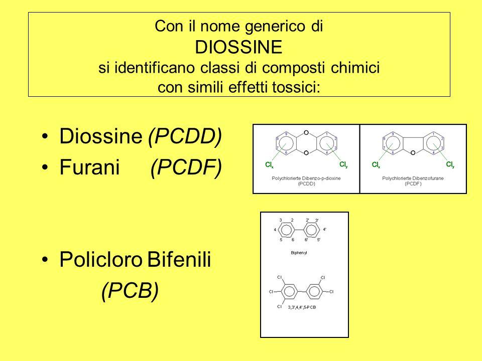 Con il nome generico di DIOSSINE si identificano classi di composti chimici con simili effetti tossici: Diossine (PCDD) Furani (PCDF) Policloro Bifenili (PCB)