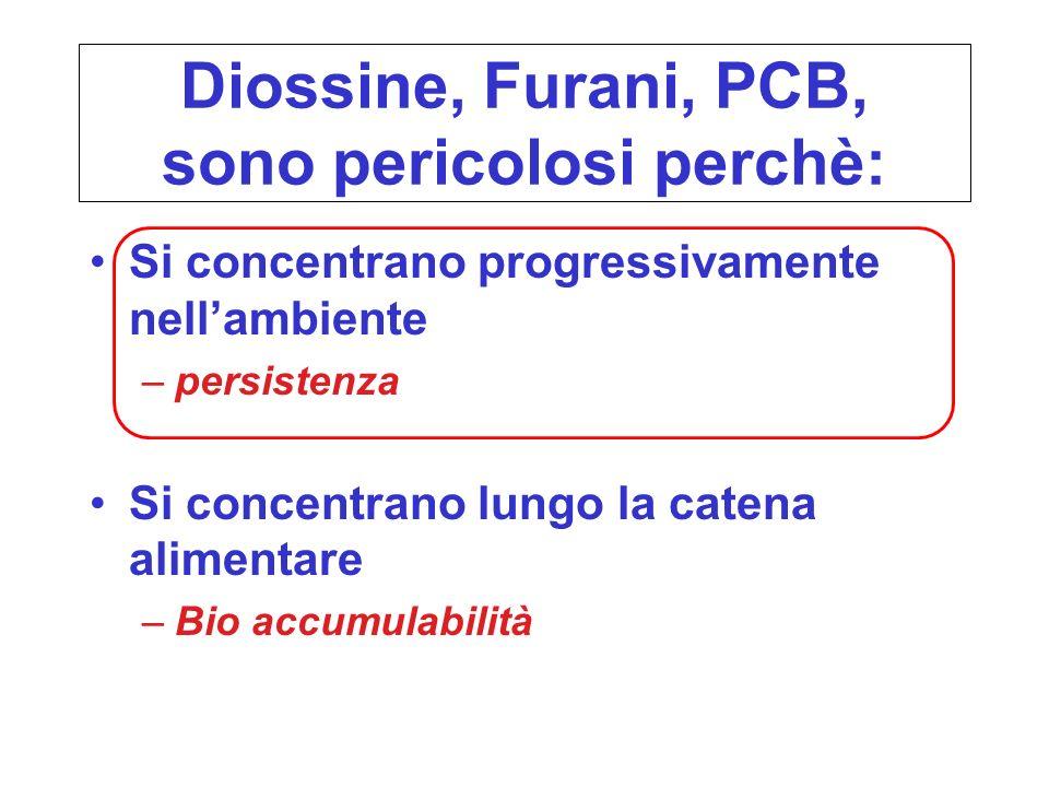 Diossine, Furani, PCB, sono pericolosi perchè: Si concentrano progressivamente nellambiente –persistenza Si concentrano lungo la catena alimentare –Bio accumulabilità