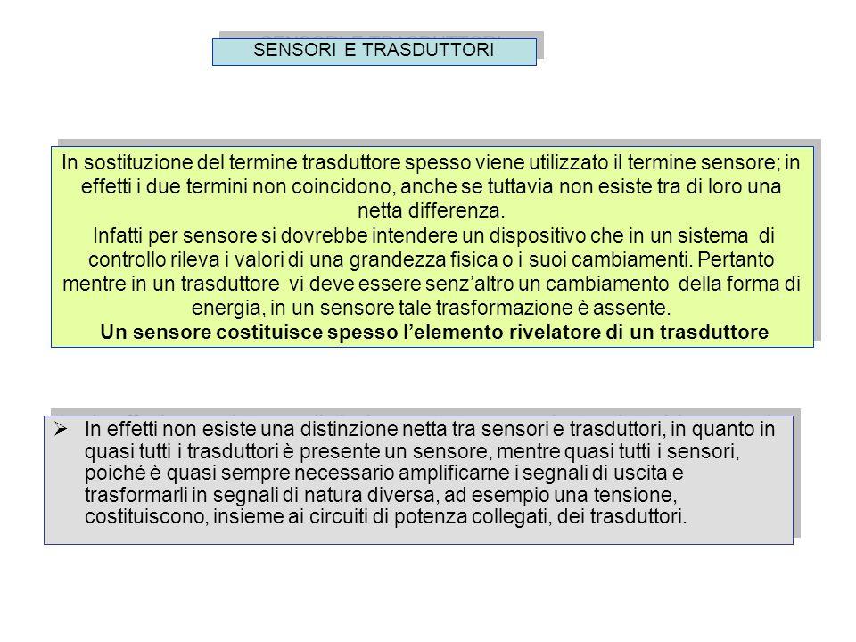 In sostituzione del termine trasduttore spesso viene utilizzato il termine sensore; in effetti i due termini non coincidono, anche se tuttavia non esi