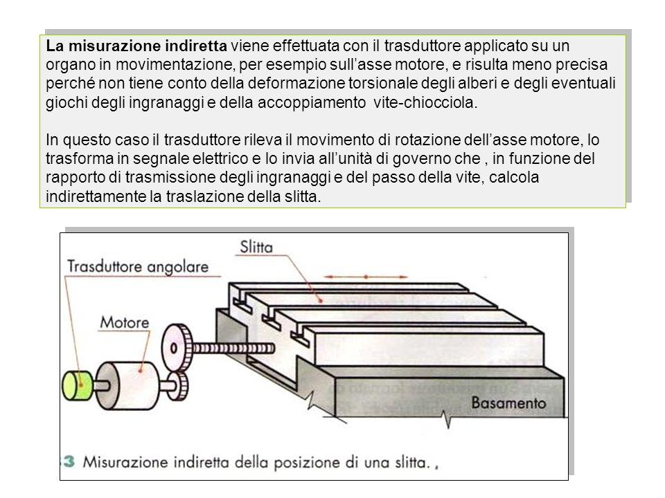 La misurazione indiretta viene effettuata con il trasduttore applicato su un organo in movimentazione, per esempio sullasse motore, e risulta meno pre