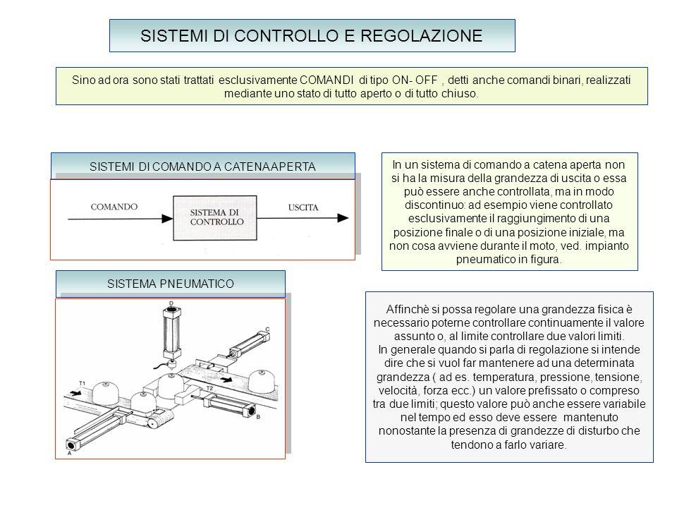 Classificazione dei trasduttori TRASDUTTORI AUTOGENERATORI MODULANTI MODIFICATORI Non richiede alcuna sorgente di energia esterna.