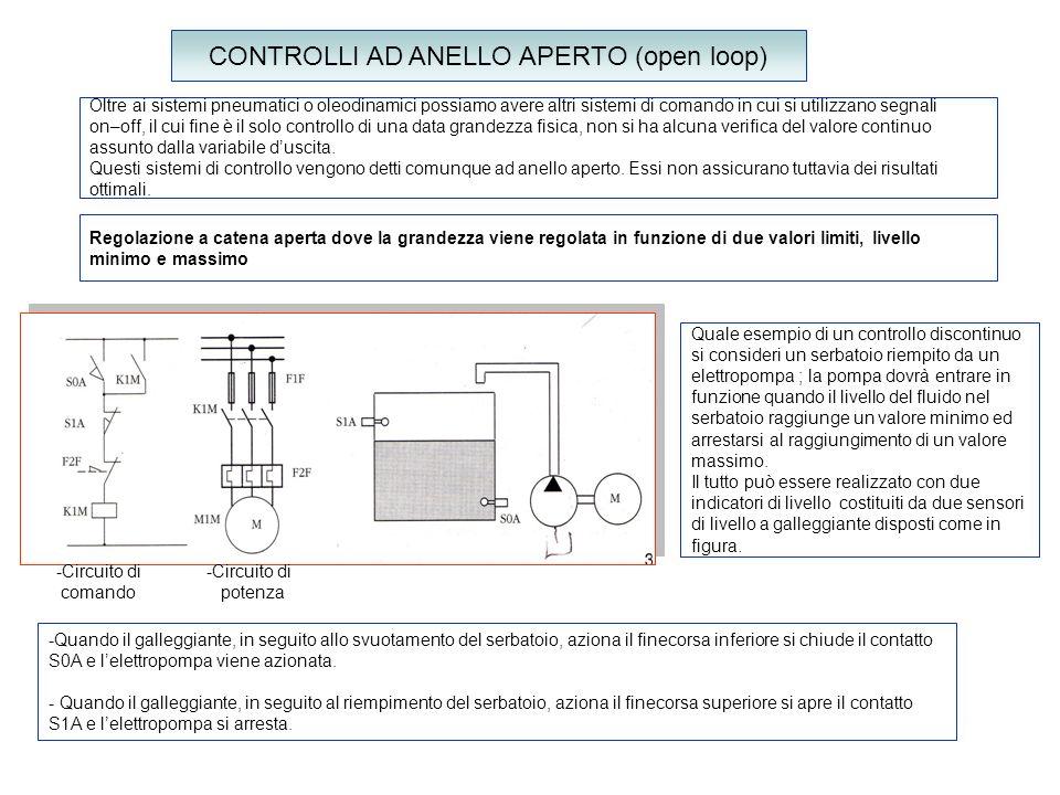 CONTROLLI AD ANELLO APERTO (open loop) Oltre ai sistemi pneumatici o oleodinamici possiamo avere altri sistemi di comando in cui si utilizzano segnali