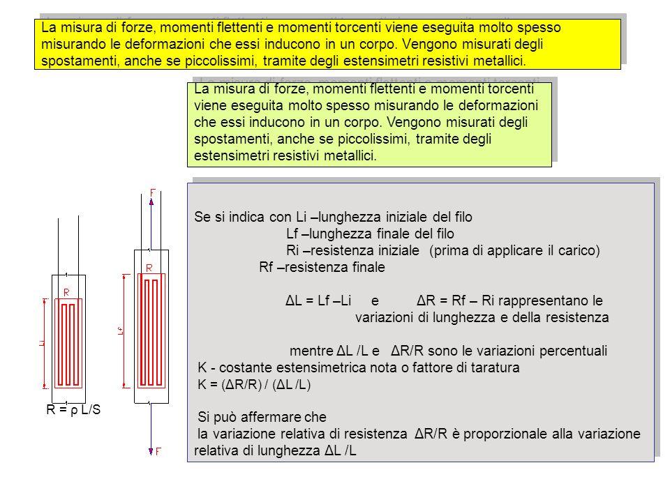 La misura di forze, momenti flettenti e momenti torcenti viene eseguita molto spesso misurando le deformazioni che essi inducono in un corpo. Vengono