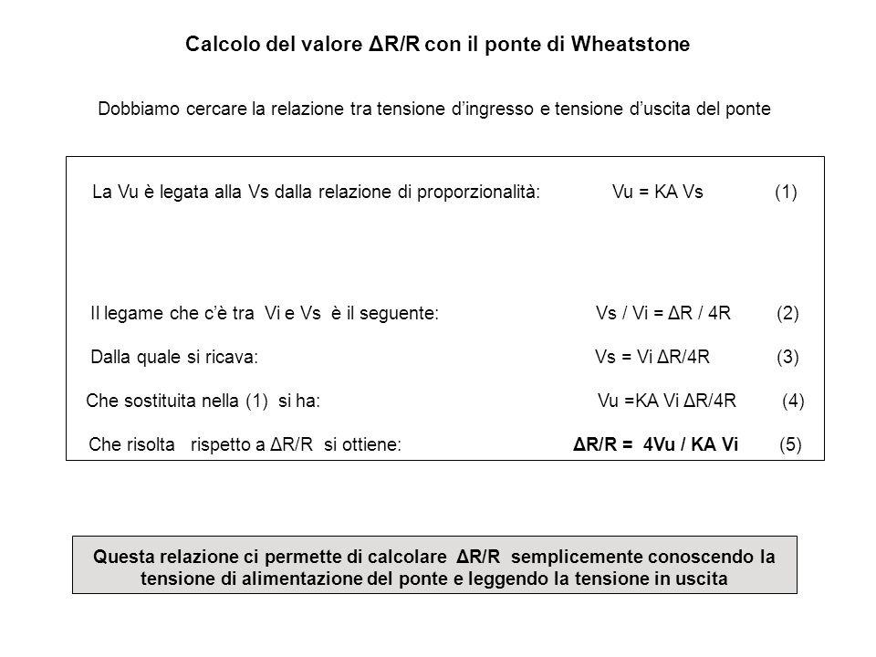 Calcolo del valore ΔR/R con il ponte di Wheatstone Dobbiamo cercare la relazione tra tensione dingresso e tensione duscita del ponte La Vu è legata al
