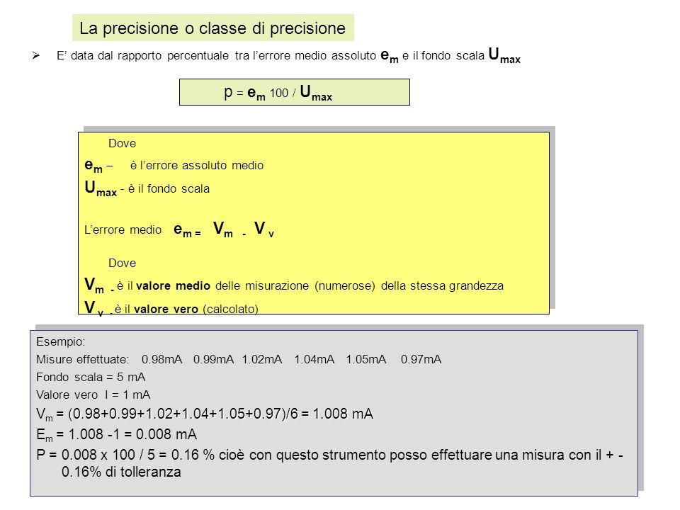 La precisione o classe di precisione E data dal rapporto percentuale tra lerrore medio assoluto e m e il fondo scala U max p = e m 100 / U max Dove e