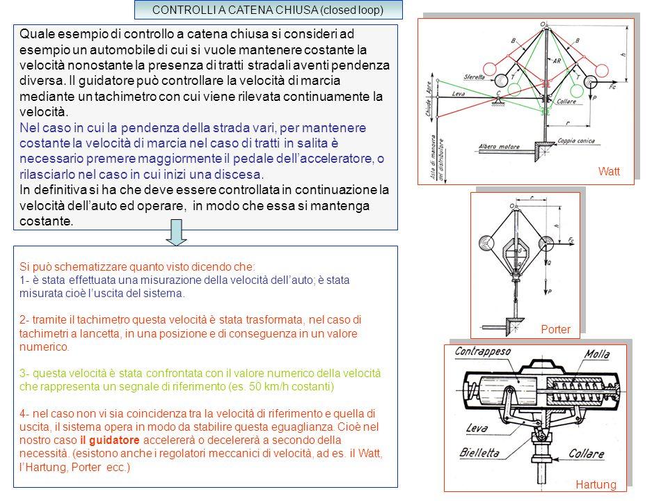 TIPI DI MISURAZIONI Nel campo delle macchine utensili a Controllo Numerico interessano soprattutto i trasduttori di posizione.