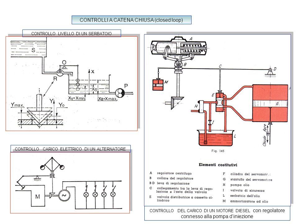 Nel caso della trazione lestensimetro viene posto in modo che lasse del filo coincida con quello della forza.