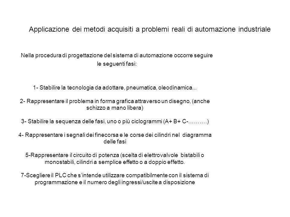 Applicazione dei metodi acquisiti a problemi reali di automazione industriale Nella procedura di progettazione del sistema di automazione occorre segu