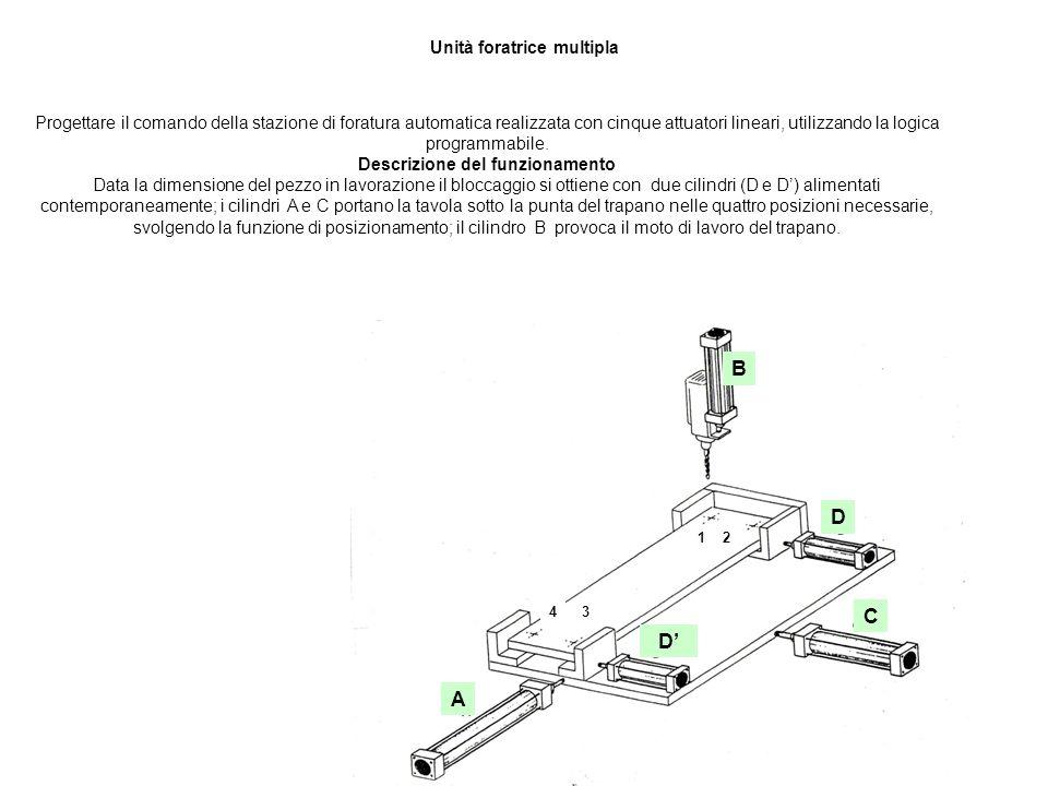 Unità foratrice multipla Progettare il comando della stazione di foratura automatica realizzata con cinque attuatori lineari, utilizzando la logica pr