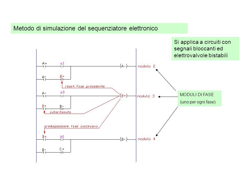 Metodo di simulazione del sequenziatore elettronico Si applica a circuiti con segnali bloccanti ed elettrovalvole bistabili MODULI DI FASE (uno per og