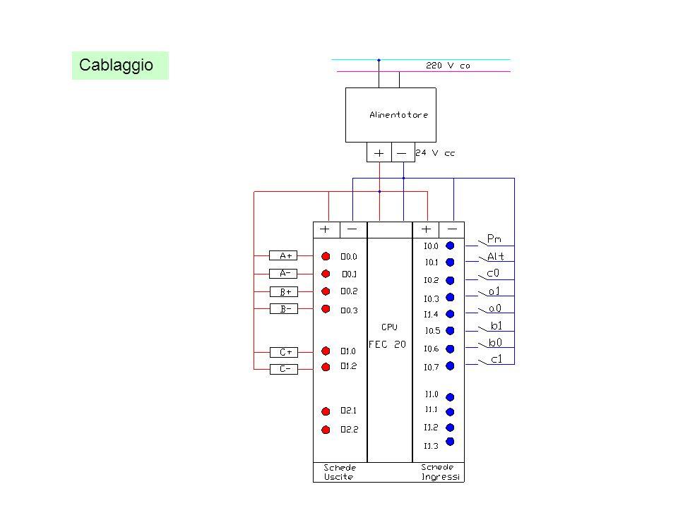 Unità segatrice automatica per profilati in alluminio Progettare il comando della segatrice automatica realizzata con quattro attuatori lineari, utilizzando la logica programmabile.