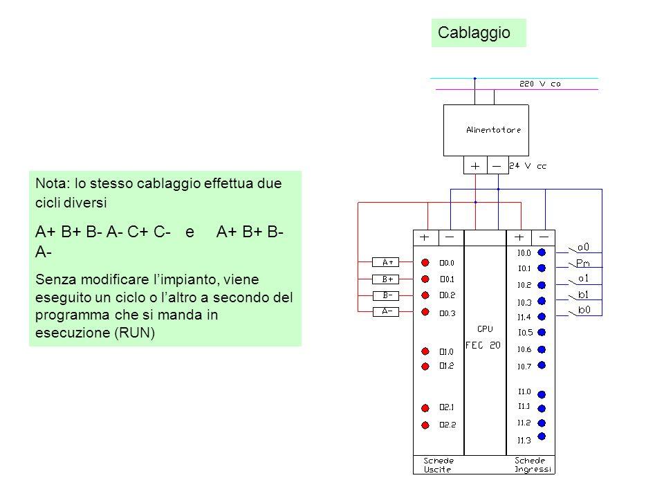 Cablaggio Nota: lo stesso cablaggio effettua due cicli diversi A+ B+ B- A- C+ C- e A+ B+ B- A- Senza modificare limpianto, viene eseguito un ciclo o l