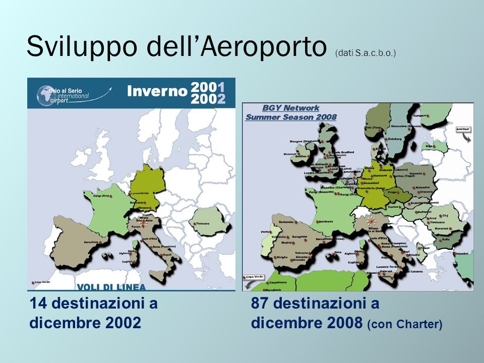 Sviluppo dellAeroporto (dati S.a.c.b.o.) 14 destinazioni a dicembre 2002 87 destinazioni a dicembre 2008 (con Charter)