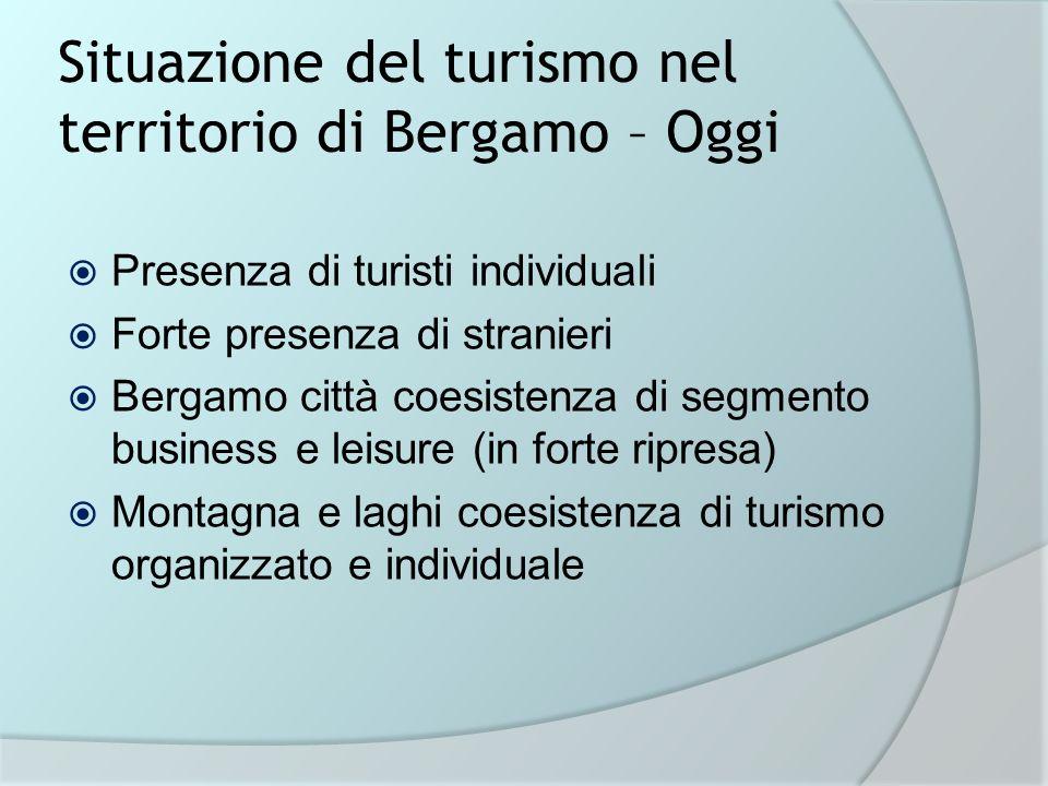 Situazione del turismo nel territorio di Bergamo – Oggi Presenza di turisti individuali Forte presenza di stranieri Bergamo città coesistenza di segme