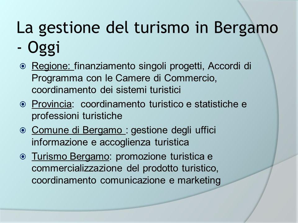 La gestione del turismo in Bergamo - Oggi Regione: finanziamento singoli progetti, Accordi di Programma con le Camere di Commercio, coordinamento dei