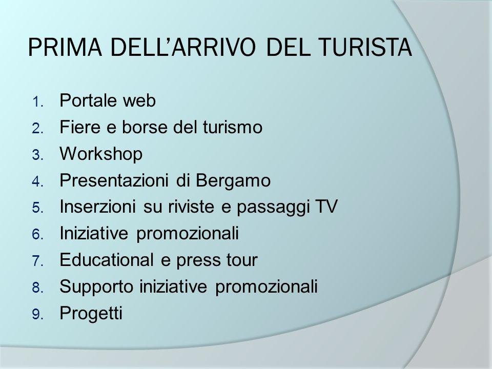 PRIMA DELLARRIVO DEL TURISTA 1. Portale web 2. Fiere e borse del turismo 3. Workshop 4. Presentazioni di Bergamo 5. Inserzioni su riviste e passaggi T