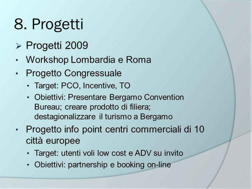 8. Progetti Progetti 2009 Workshop Lombardia e Roma Progetto Congressuale Target: PCO, Incentive, TO Obiettivi: Presentare Bergamo Convention Bureau;