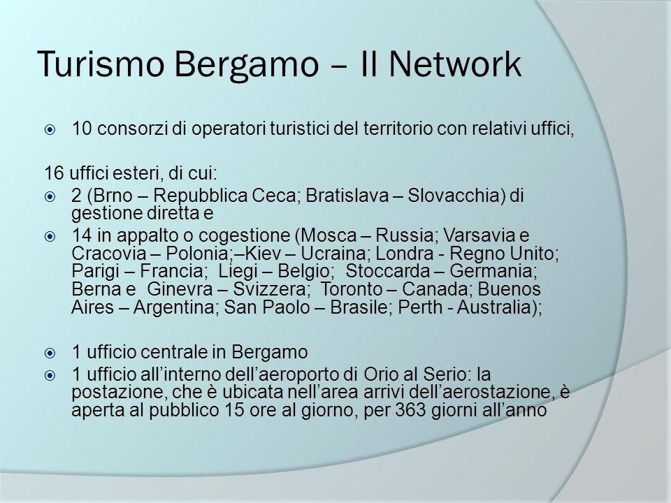 Turismo Bergamo – Il Network 10 consorzi di operatori turistici del territorio con relativi uffici, 16 uffici esteri, di cui: 2 (Brno – Repubblica Cec