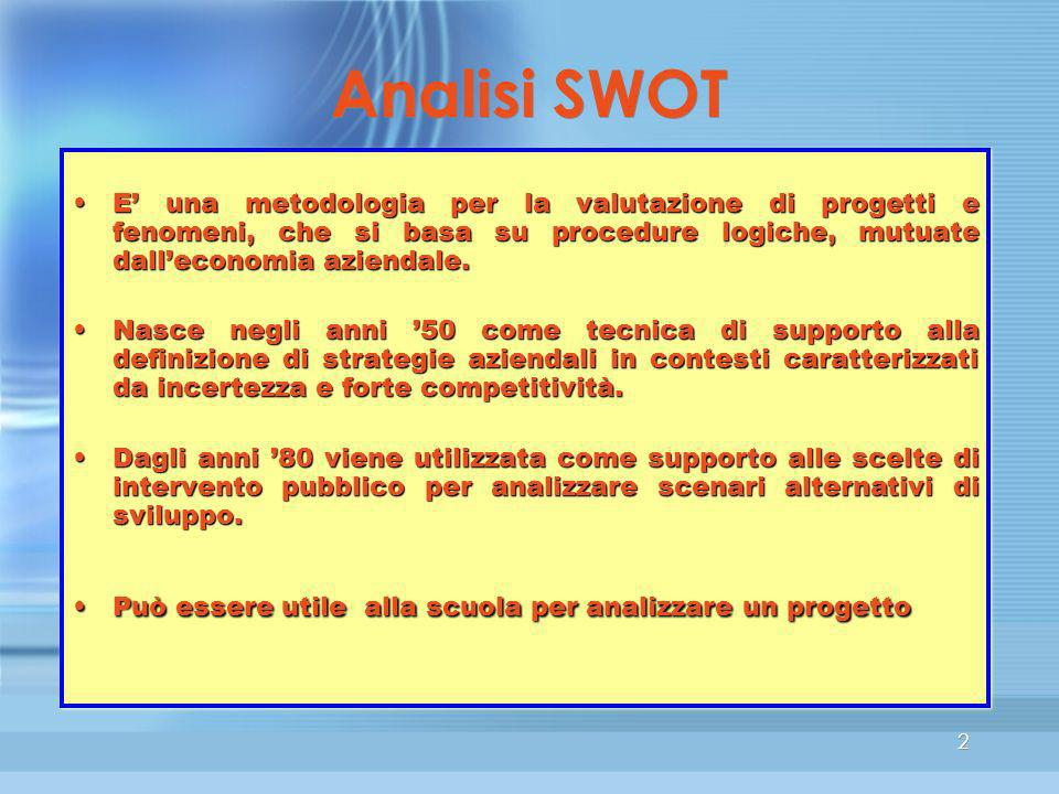 2 Analisi SWOT E una metodologia per la valutazione di progetti e fenomeni, che si basa su procedure logiche, mutuate dalleconomia aziendale.E una metodologia per la valutazione di progetti e fenomeni, che si basa su procedure logiche, mutuate dalleconomia aziendale.