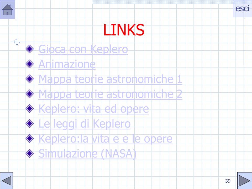 esci 39 LINKS Gioca con Keplero Animazione Mappa teorie astronomiche 1 Mappa teorie astronomiche 2 Keplero: vita ed opere Le leggi di Keplero Keplero:la vita e e le opere Simulazione (NASA)