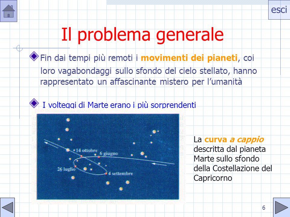 esci 17 Il problema fisico Fu quello di stabilire la struttura fisica delle moto dei pianeti che orbitano intorno al Sole leggi del moto dei pianeti che orbitano intorno al Sole grandezze fisiche Struttura fisica significa, qui, individuazione delle grandezze fisiche che intervengono nel fenomeno equazioni ruolo Individuazione delle equazioni che regolano il moto, e del ruolo che queste ultime giocano nel processo di comprensione della stabilità delluniverso grandezze fisiche Le grandezze fisiche in gioco sono: A, dA/dt, L, m, M, v, ω, p, T, r, G