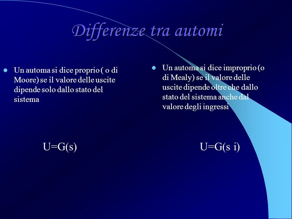 Differenze tra automi Un automa si dice improprio (o di Mealy) se il valore delle uscite dipende oltre che dallo stato del sistema anche dal valore de