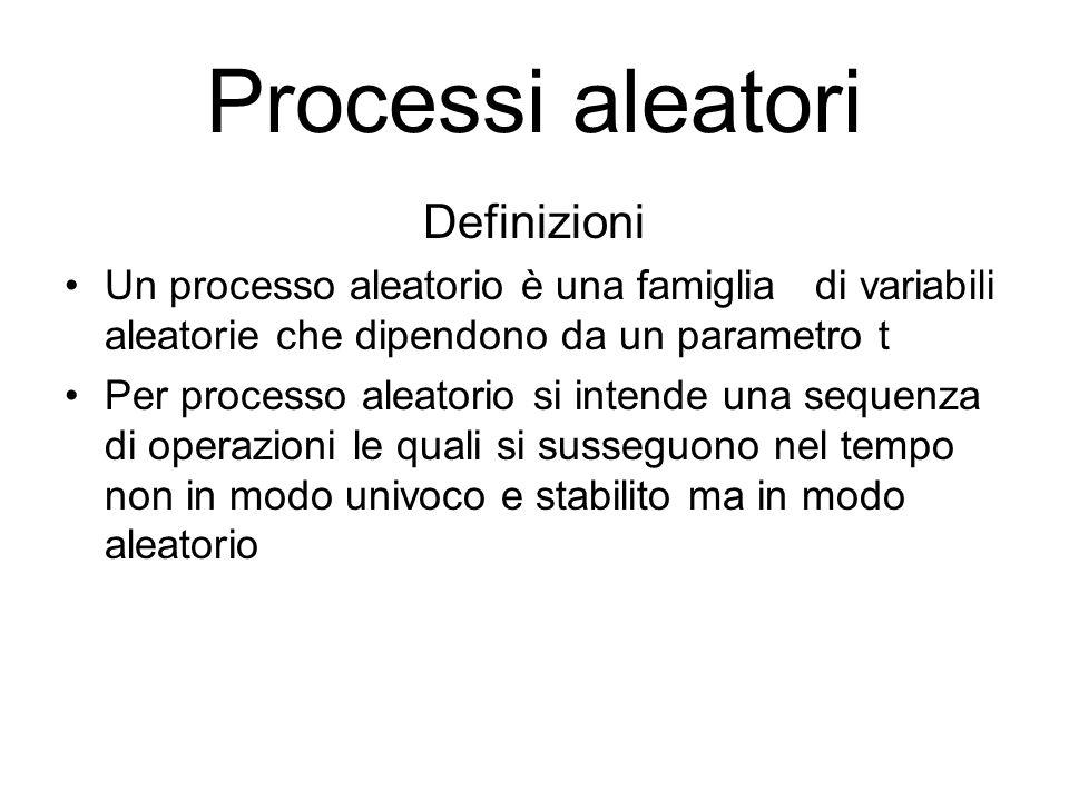 Processi aleatori Definizioni Un processo aleatorio è una famiglia di variabili aleatorie che dipendono da un parametro t Per processo aleatorio si in