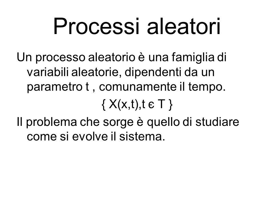 Processi aleatori Un processo aleatorio è una famiglia di variabili aleatorie, dipendenti da un parametro t, comunamente il tempo. { X(x,t),t є T } Il