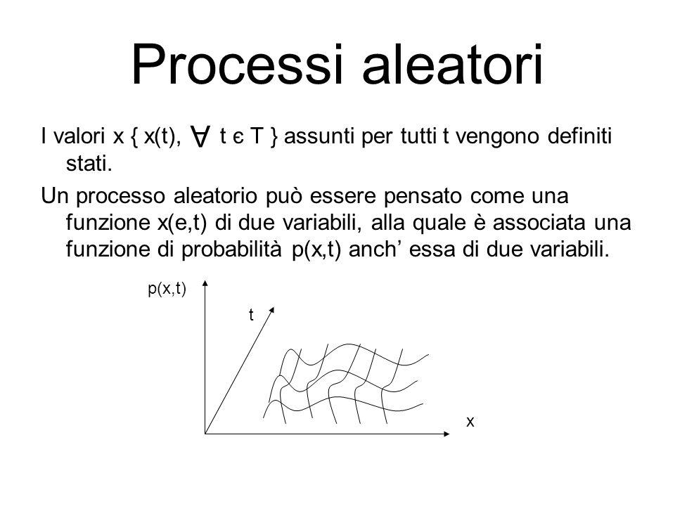 Processi aleatori I valori x { x(t), t є T } assunti per tutti t vengono definiti stati. Un processo aleatorio può essere pensato come una funzione x(