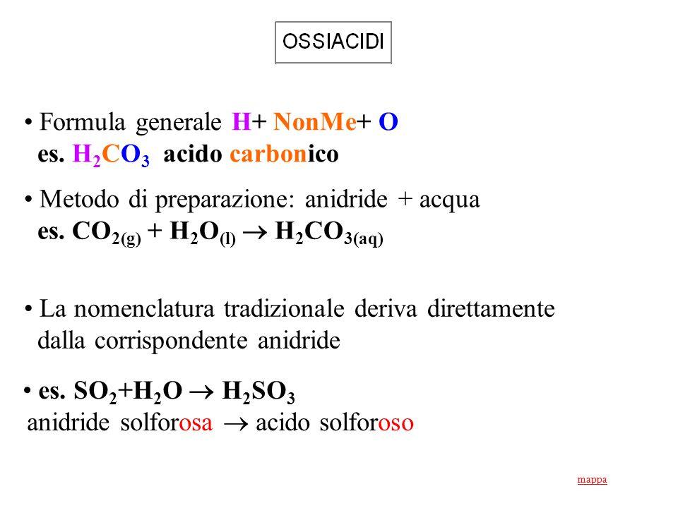 Formula generale H+ NonMe+ O es. H 2 CO 3 acido carbonico Metodo di preparazione: anidride + acqua es. CO 2(g) + H 2 O (l) H 2 CO 3(aq) La nomenclatur
