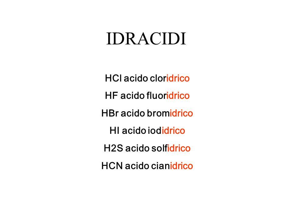 IDRACIDI HCl acido cloridrico HF acido fluoridrico HBr acido bromidrico HI acido iodidrico H2S acido solfidrico HCN acido cianidrico