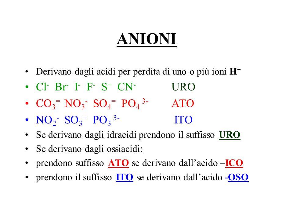 ANIONI Derivano dagli acidi per perdita di uno o più ioni H + Cl - Br - I - F - S = CN - URO CO 3 = NO 3 - SO 4 = PO 4 3- ATO NO 2 - SO 3 = PO 3 3- IT