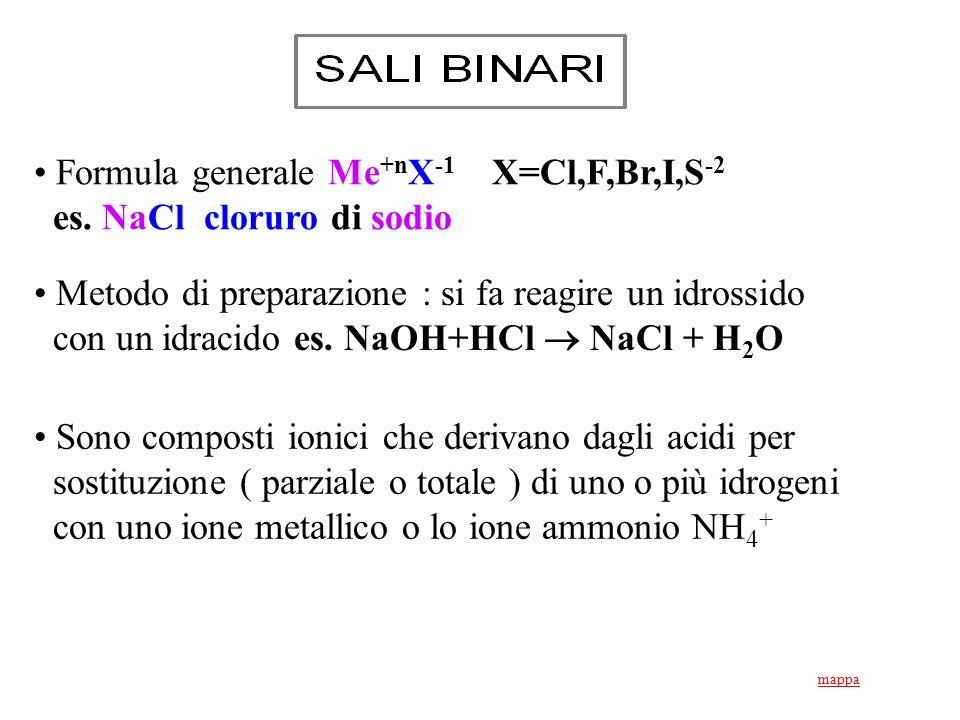Formula generale Me +n X -1 X=Cl,F,Br,I,S -2 es. NaCl cloruro di sodio Sono composti ionici che derivano dagli acidi per sostituzione ( parziale o tot