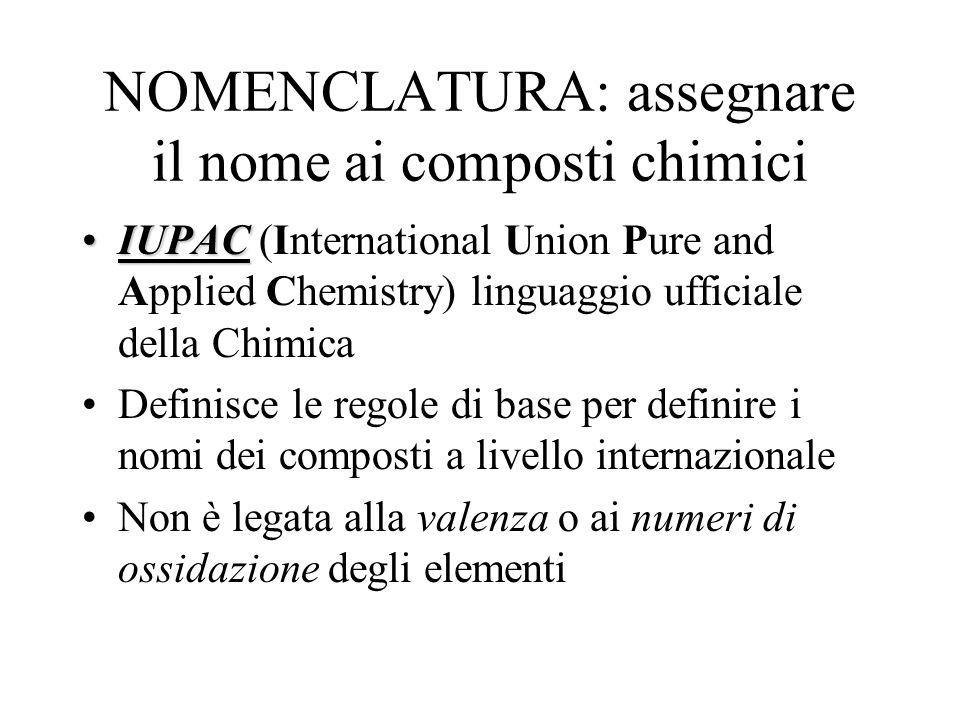 NOMENCLATURA: assegnare il nome ai composti chimici IUPACIUPAC (International Union Pure and Applied Chemistry) linguaggio ufficiale della Chimica Def