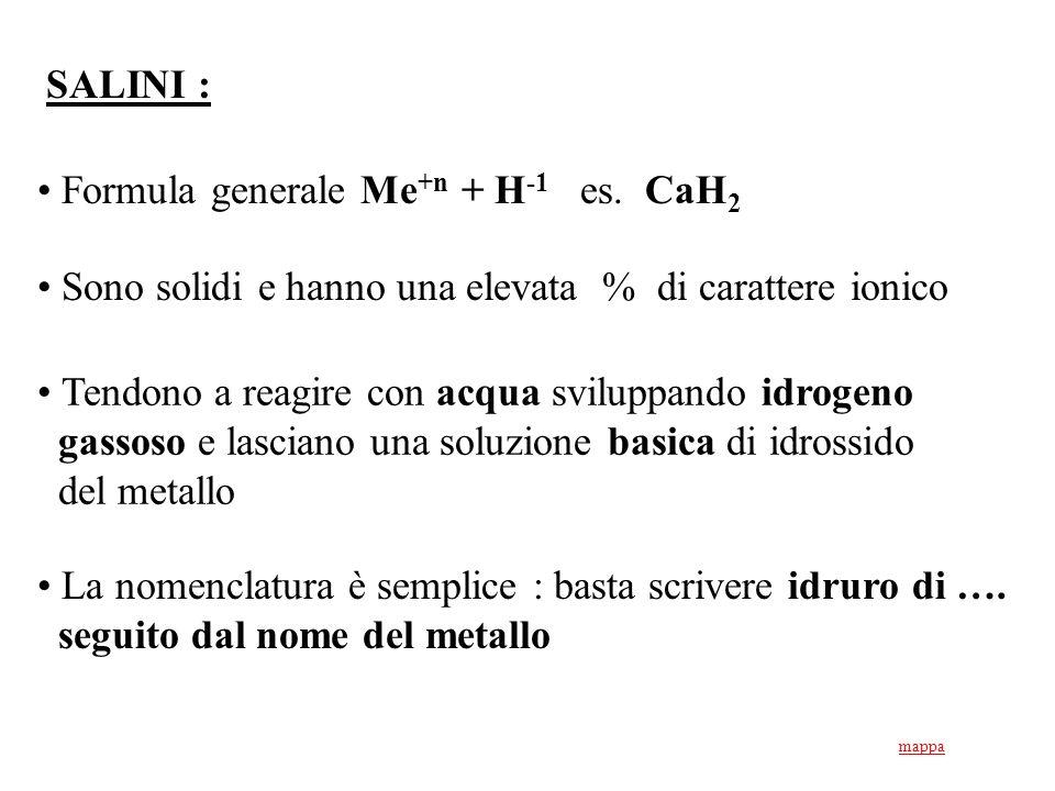 Formula generale Me +n + H -1 es. CaH 2 Sono solidi e hanno una elevata % di carattere ionico Tendono a reagire con acqua sviluppando idrogeno gassoso