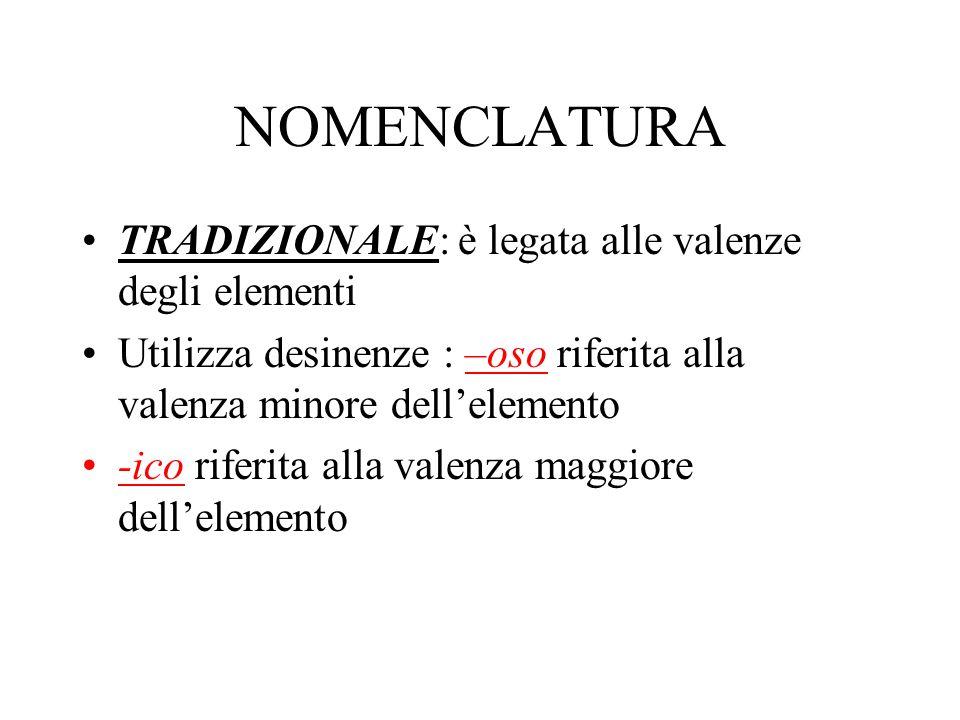 Formula generale NonMe o semiMe + H es.