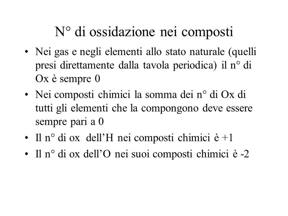 N° di ossidazione nei composti Nei gas e negli elementi allo stato naturale (quelli presi direttamente dalla tavola periodica) il n° di Ox è sempre 0