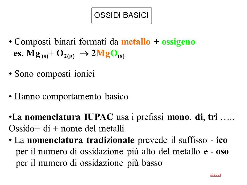 Composti binari formati da metallo + ossigeno es. Mg (s) + O 2(g) 2MgO (s) Sono composti ionici Hanno comportamento basico La nomenclatura IUPAC usa i