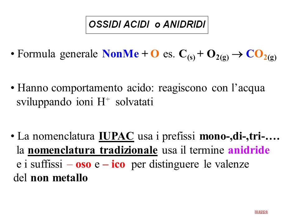 Formula generale NonMe + O es. C (s) + O 2(g) CO 2(g) Hanno comportamento acido: reagiscono con lacqua sviluppando ioni H + solvatati La nomenclatura