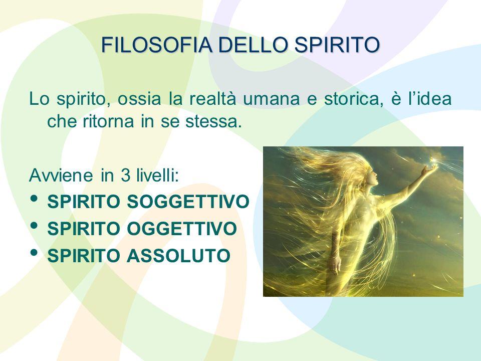 FILOSOFIA DELLO SPIRITO Lo spirito, ossia la realtà umana e storica, è lidea che ritorna in se stessa. Avviene in 3 livelli: SPIRITO SOGGETTIVO SPIRIT