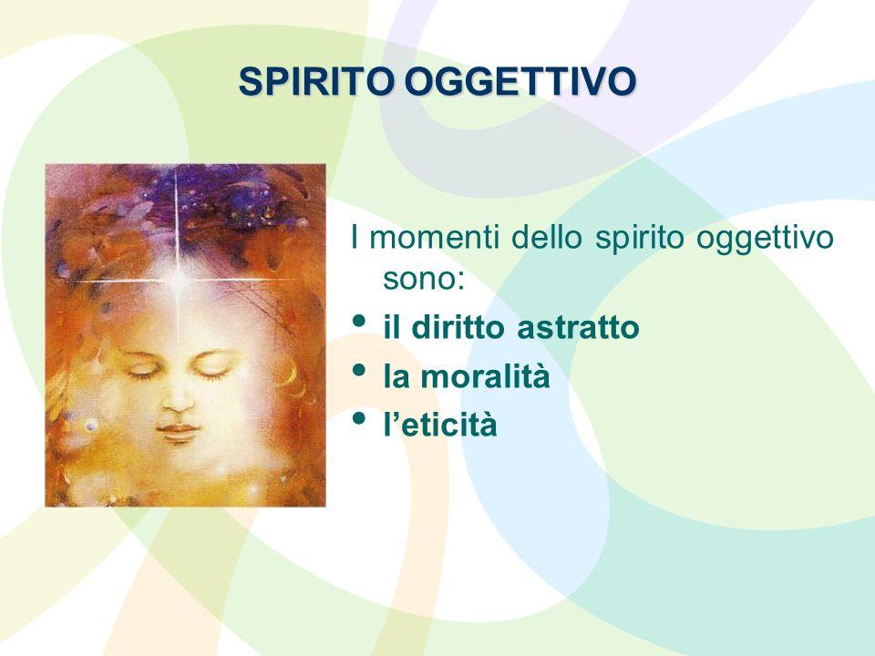 SPIRITO OGGETTIVO I momenti dello spirito oggettivo sono: il diritto astratto la moralità leticità