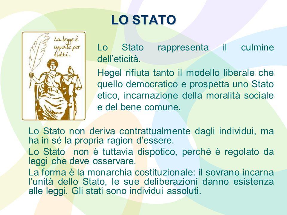 LO STATO Lo Stato non deriva contrattualmente dagli individui, ma ha in sé la propria ragion dessere. Lo Stato non è tuttavia dispotico, perché è rego