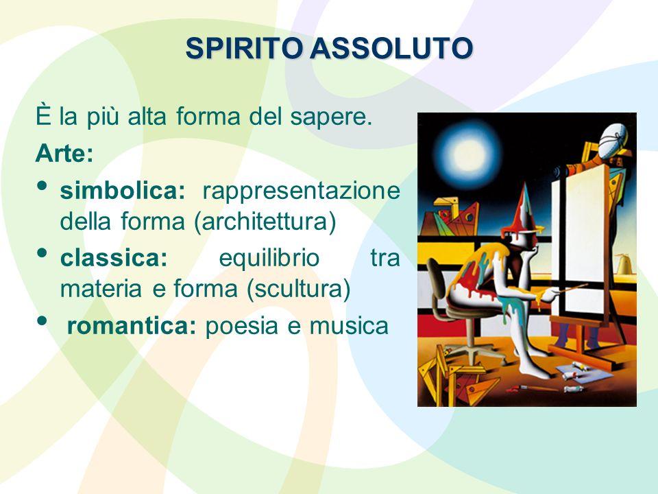 SPIRITO ASSOLUTO È la più alta forma del sapere. Arte: simbolica: rappresentazione della forma (architettura) classica: equilibrio tra materia e forma