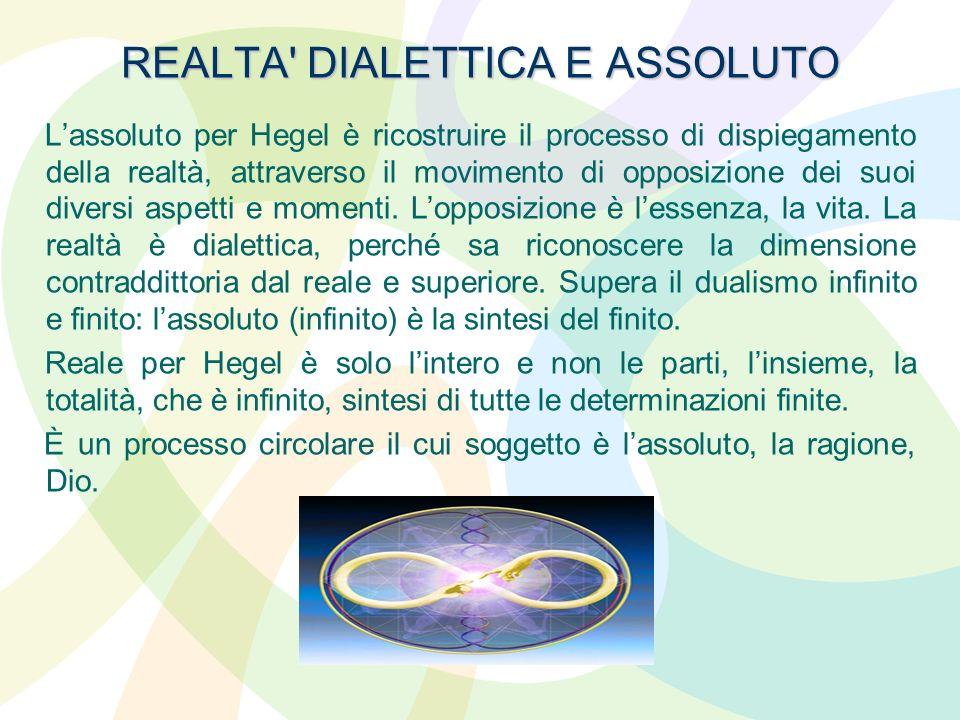 REALTA' DIALETTICA E ASSOLUTO Lassoluto per Hegel è ricostruire il processo di dispiegamento della realtà, attraverso il movimento di opposizione dei