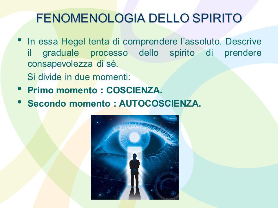 FENOMENOLOGIA DELLO SPIRITO In essa Hegel tenta di comprendere lassoluto. Descrive il graduale processo dello spirito di prendere consapevolezza di sé