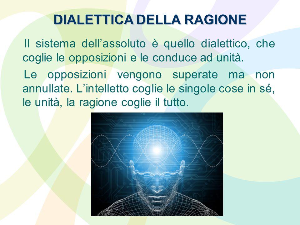 DIALETTICA DELLA RAGIONE Il sistema dellassoluto è quello dialettico, che coglie le opposizioni e le conduce ad unità. Le opposizioni vengono superate
