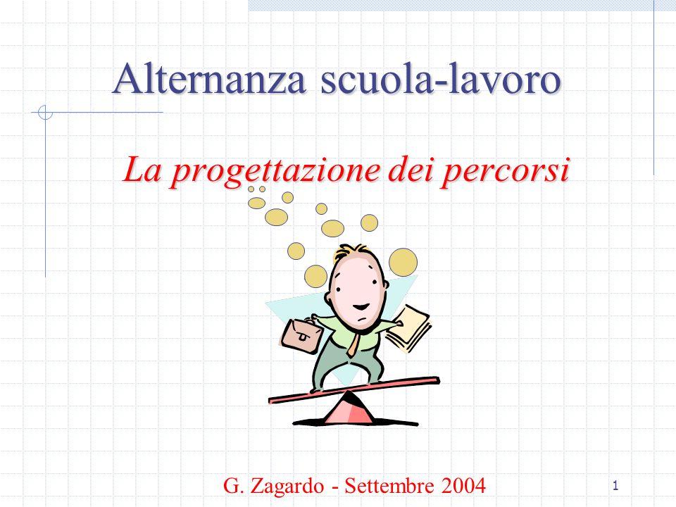 22 Il Diario di bordo (2) Viene compilato dallallievo per: -sviluppare unautoverifica del percorso.