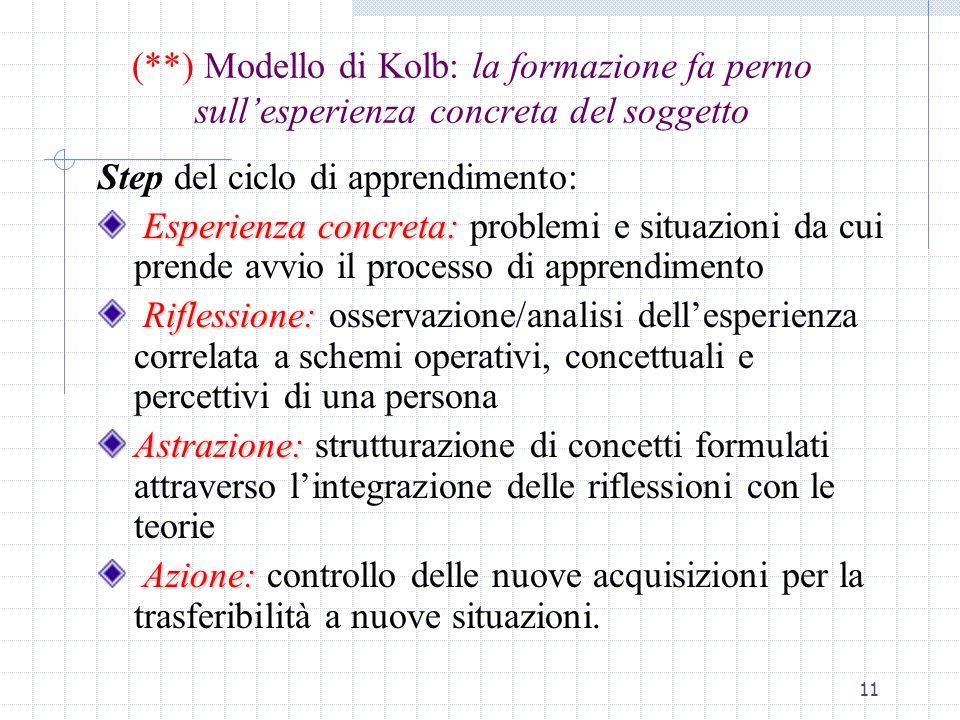 11 (**) Modello di Kolb: la formazione fa perno sullesperienza concreta del soggetto Step del ciclo di apprendimento: Esperienza concreta: Esperienza